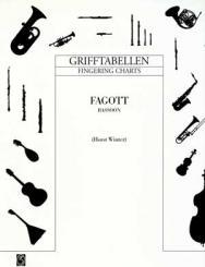 Grifftabelle für Fagott